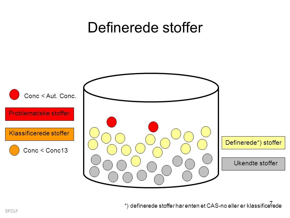 ©FDLF 7 Definerede stoffer Ukendte stoffer Definerede*) stoffer *) definerede stoffer har enten et CAS-no eller er klassificerede Klassificerede stoffer Problematiske stoffer Conc < Conc13 Conc < Aut.