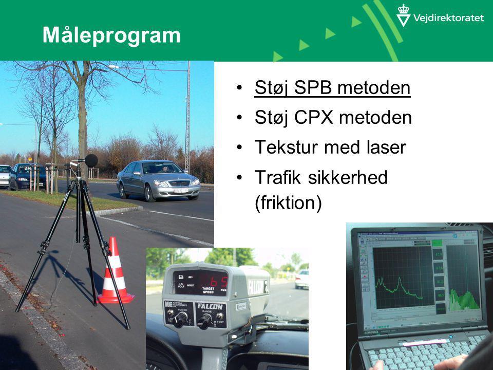Måleprogram Støj SPB metoden Støj CPX metoden Tekstur med laser Trafik sikkerhed (friktion)