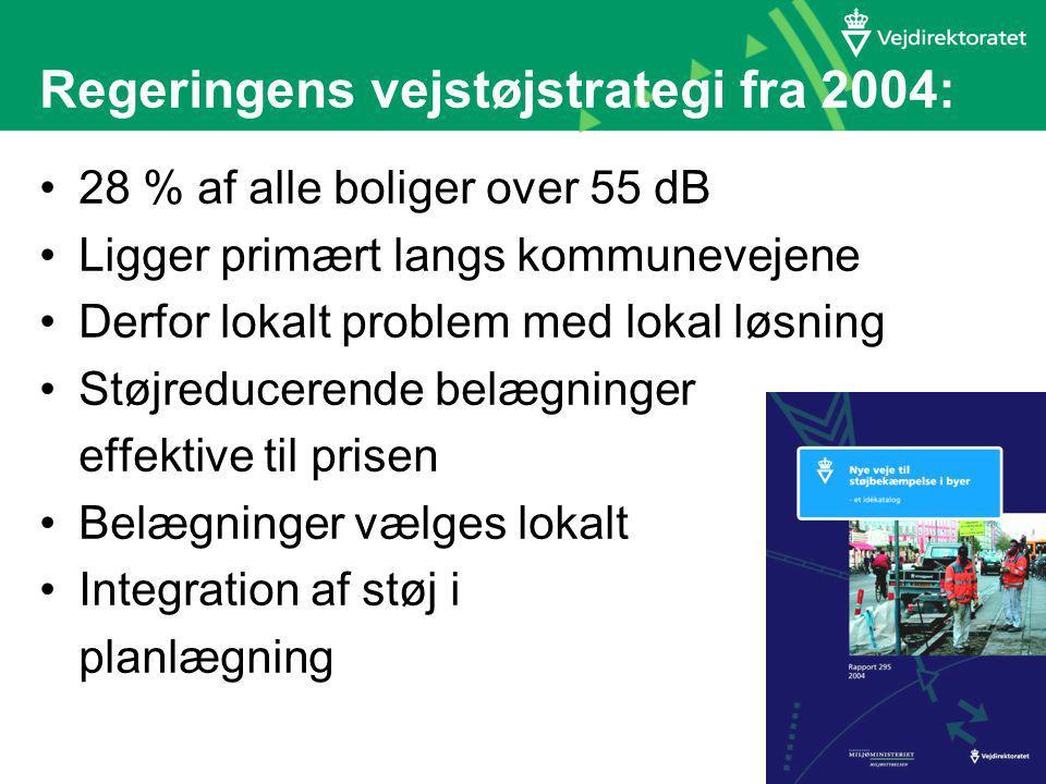 Regeringens vejstøjstrategi fra 2004: 28 % af alle boliger over 55 dB Ligger primært langs kommunevejene Derfor lokalt problem med lokal løsning Støjreducerende belægninger effektive til prisen Belægninger vælges lokalt Integration af støj i planlægning