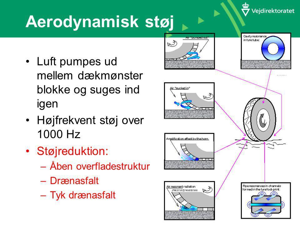 Aerodynamisk støj Luft pumpes ud mellem dækmønster blokke og suges ind igen Højfrekvent støj over 1000 Hz Støjreduktion: –Åben overfladestruktur –Drænasfalt –Tyk drænasfalt