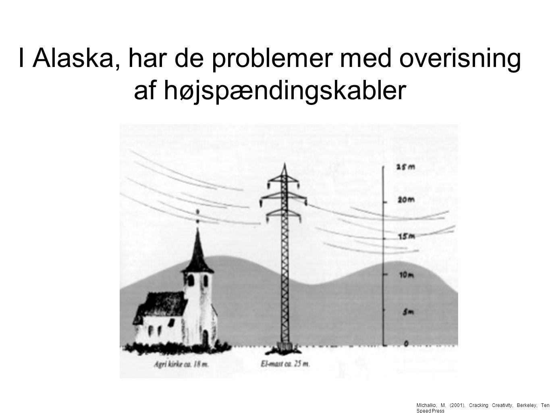 I Alaska, har de problemer med overisning af højspændingskabler Michalko, M.
