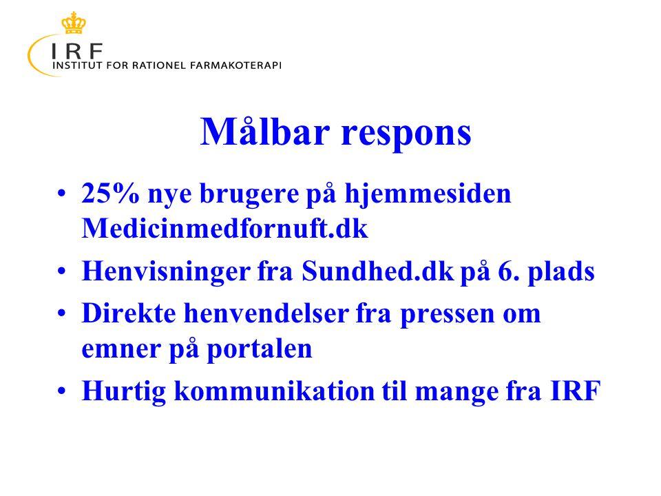 Målbar respons 25% nye brugere på hjemmesiden Medicinmedfornuft.dk Henvisninger fra Sundhed.dk på 6.