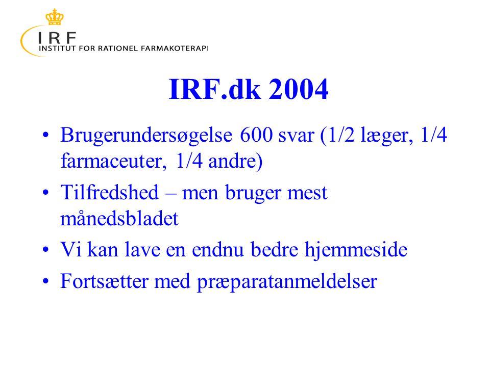 IRF.dk 2004 Brugerundersøgelse 600 svar (1/2 læger, 1/4 farmaceuter, 1/4 andre) Tilfredshed – men bruger mest månedsbladet Vi kan lave en endnu bedre hjemmeside Fortsætter med præparatanmeldelser