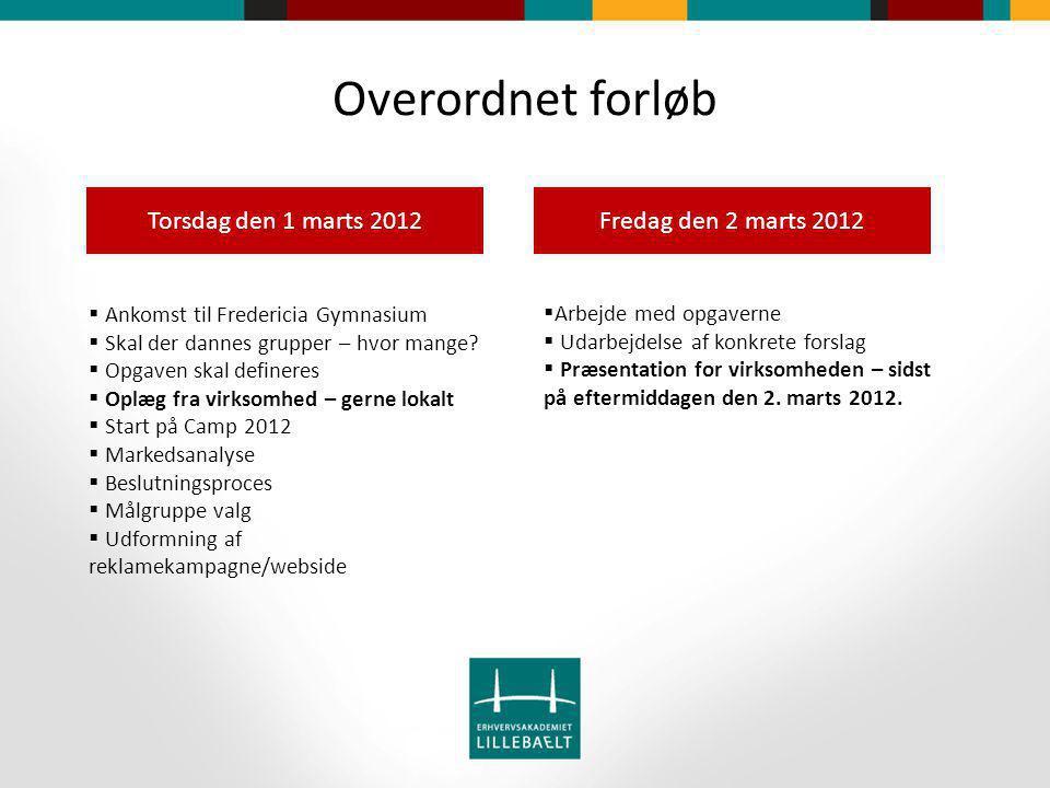 Overordnet forløb Torsdag den 1 marts 2012Fredag den 2 marts 2012  Ankomst til Fredericia Gymnasium  Skal der dannes grupper – hvor mange.
