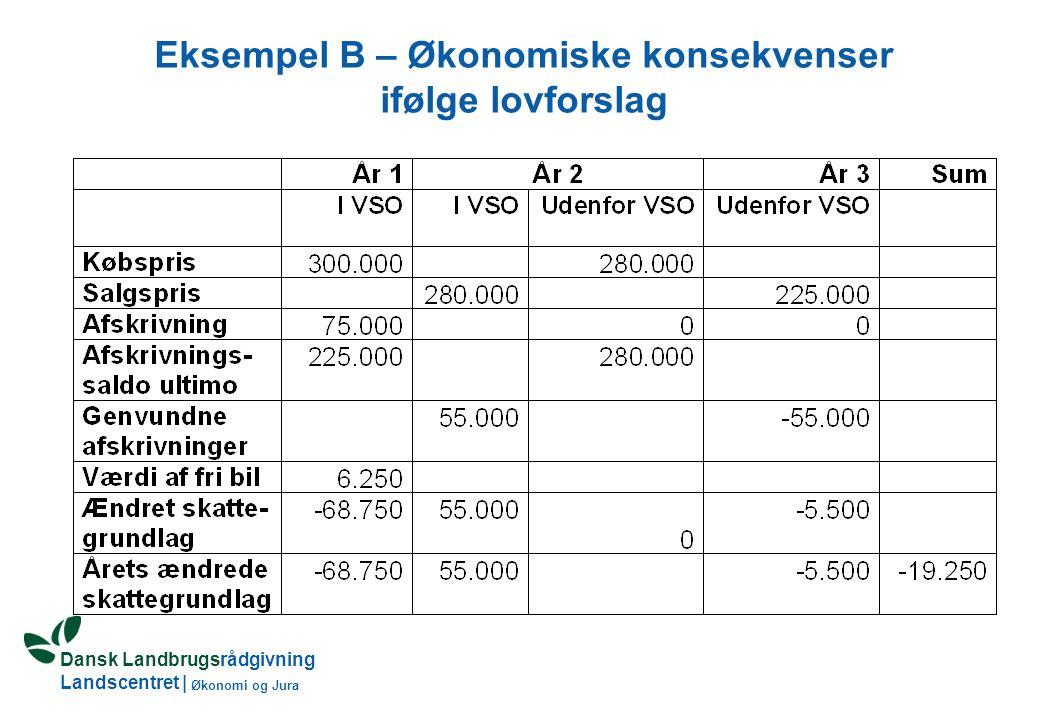 Dansk Landbrugsrådgivning Landscentret | Økonomi og Jura Eksempel B – Økonomiske konsekvenser ifølge lovforslag