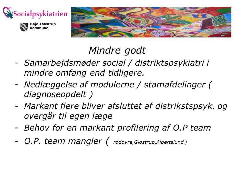 Mindre godt -Samarbejdsmøder social / distriktspsykiatri i mindre omfang end tidligere.