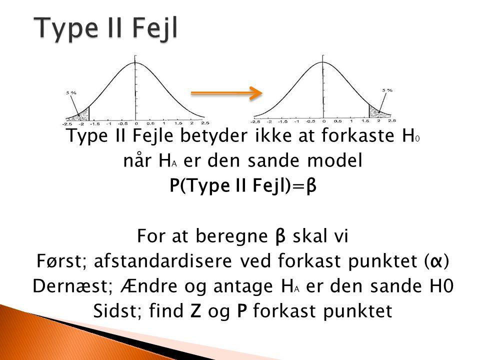 Type II Fejle betyder ikke at forkaste H 0 når H A er den sande model P(Type II Fejl)=β For at beregne β skal vi Først; afstandardisere ved forkast punktet (α) Dernæst; Ændre og antage H A er den sande H0 Sidst; find Z og P forkast punktet