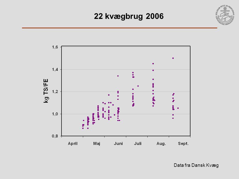 Data fra Dansk Kvæg 22 kvægbrug 2006