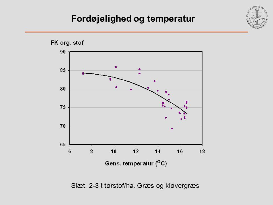 Fordøjelighed og temperatur Slæt. 2-3 t tørstof/ha. Græs og kløvergræs