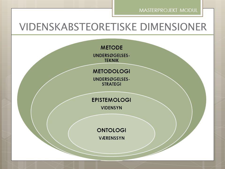 VIDENSKABSTEORETISKE DIMENSIONER METODE UNDERSØGELSES- TEKNIK METODOLOGI UNDERSØGELSES- STRATEGI EPISTEMOLOGI VIDENSYN ONTOLOGI VÆRENSSYN MASTERPROJEK