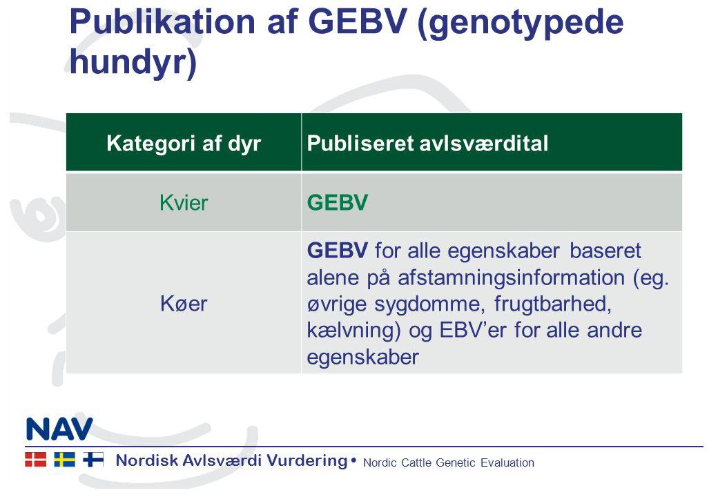 Nordisk Avlsværdi Vurdering Nordic Cattle Genetic Evaluation Publikation af GEBV (genotypede hundyr) Kategori af dyrPubliseret avlsværdital KvierGEBV Køer GEBV for alle egenskaber baseret alene på afstamningsinformation (eg.