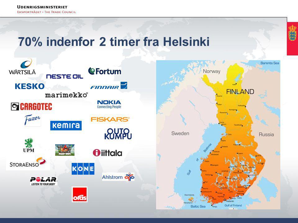 70% indenfor 2 timer fra Helsinki