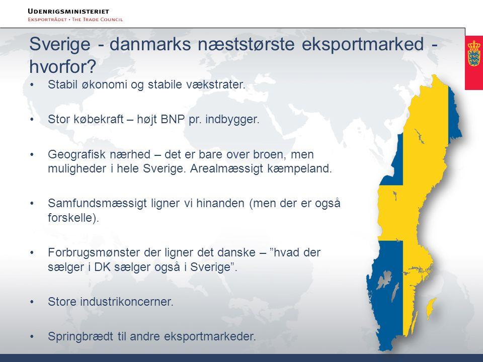 Sverige - danmarks næststørste eksportmarked - hvorfor.