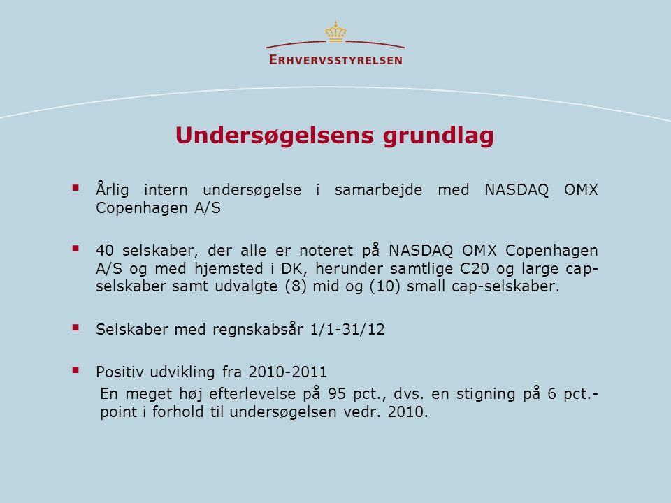 Undersøgelsens grundlag  Årlig intern undersøgelse i samarbejde med NASDAQ OMX Copenhagen A/S  40 selskaber, der alle er noteret på NASDAQ OMX Copenhagen A/S og med hjemsted i DK, herunder samtlige C20 og large cap- selskaber samt udvalgte (8) mid og (10) small cap-selskaber.