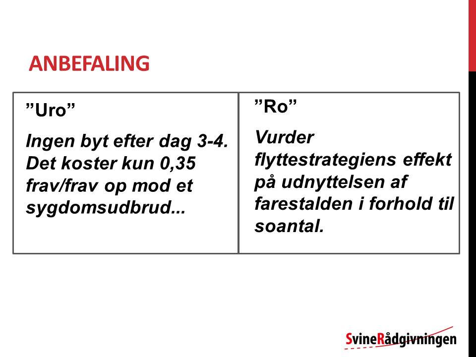 ANBEFALING Uro Ingen byt efter dag 3-4. Det koster kun 0,35 frav/frav op mod et sygdomsudbrud...