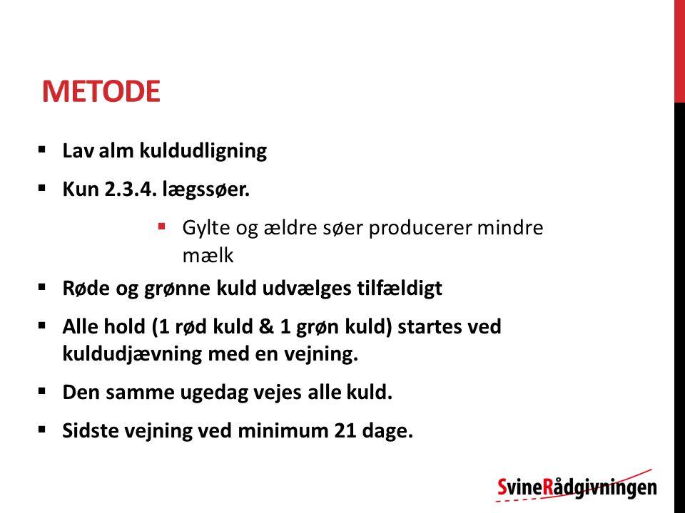 METODE  Lav alm kuldudligning  Kun 2.3.4. lægssøer.