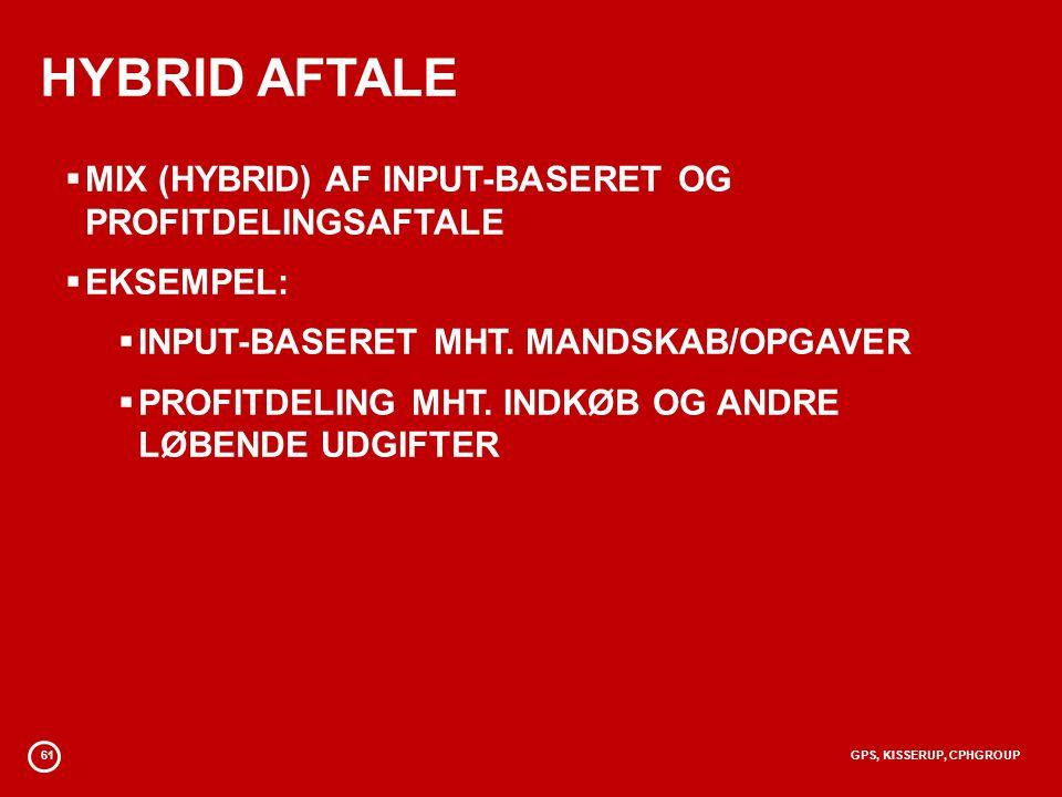 61GPS, KISSERUP, CPHGROUP HYBRID AFTALE  MIX (HYBRID) AF INPUT-BASERET OG PROFITDELINGSAFTALE  EKSEMPEL:  INPUT-BASERET MHT.