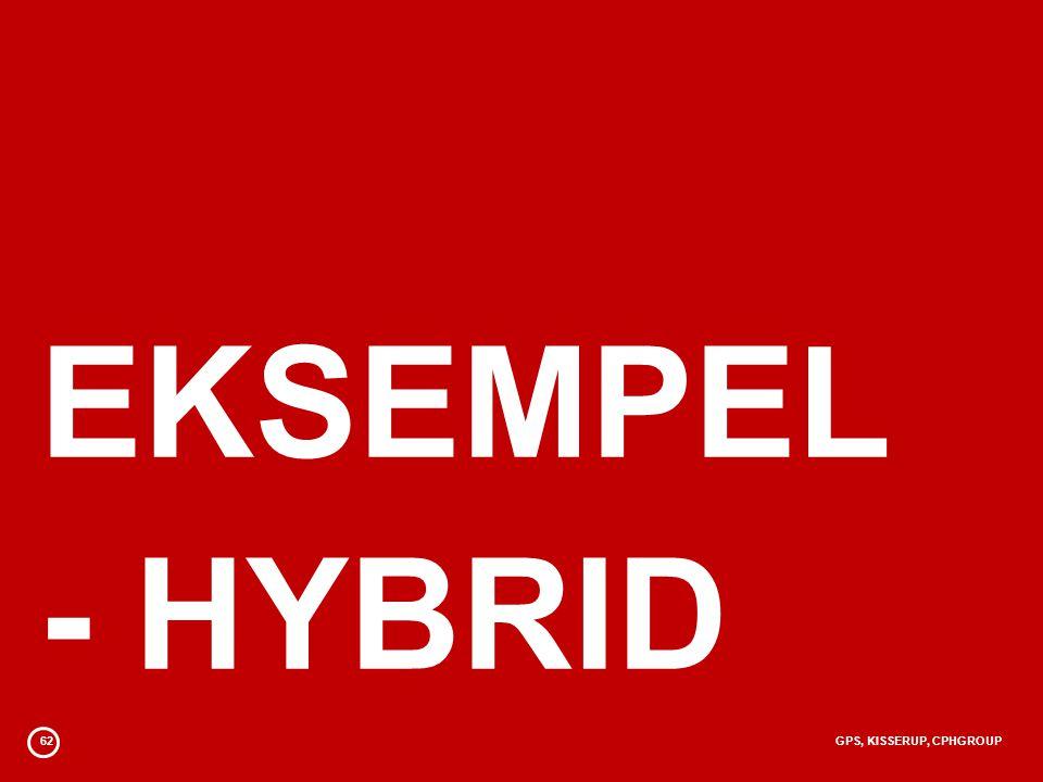 62GPS, KISSERUP, CPHGROUP EKSEMPEL - HYBRID