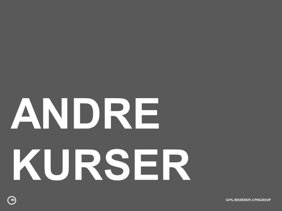 90GPS, KISSERUP, CPHGROUP ANDRE KURSER