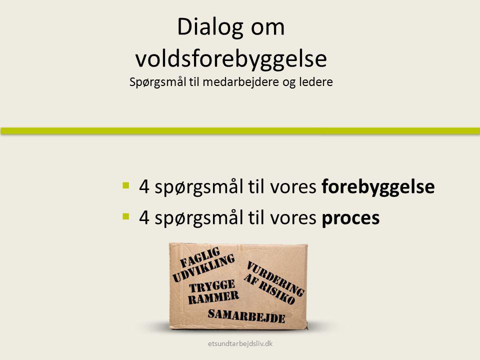 Dialog om voldsforebyggelse Spørgsmål til medarbejdere og ledere  4 spørgsmål til vores forebyggelse  4 spørgsmål til vores proces etsundtarbejdsliv.dk