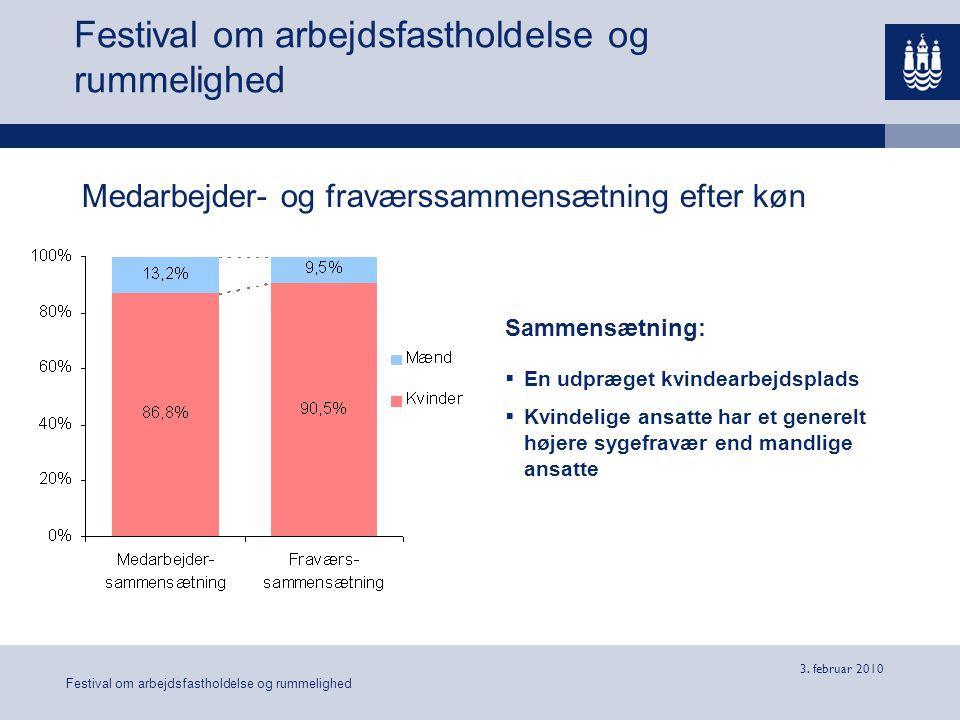 Festival om arbejdsfastholdelse og rummelighed 3.