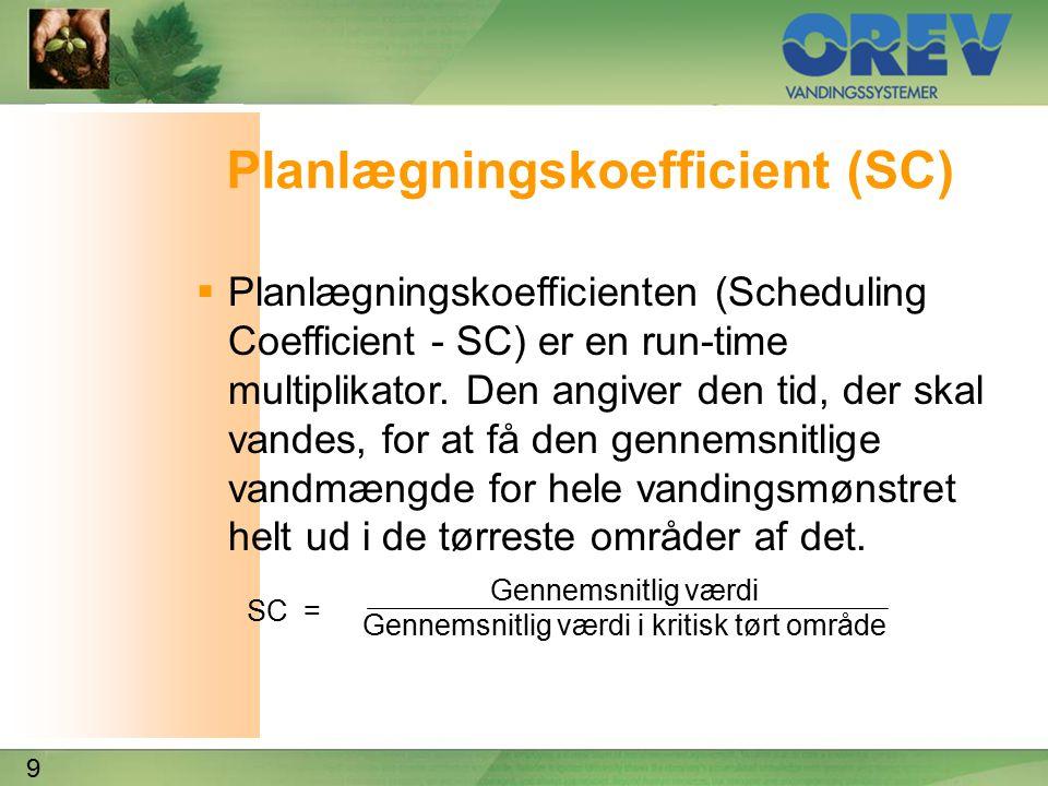 9 Planlægningskoefficient (SC)  Planlægningskoefficienten (Scheduling Coefficient - SC) er en run-time multiplikator.