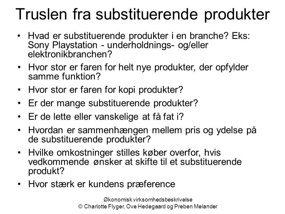 Økonomisk virksomhedsbeskrivelse © Charlotte Flyger, Ove Hedegaard og Preben Melander Truslen fra substituerende produkter Hvad er substituerende prod