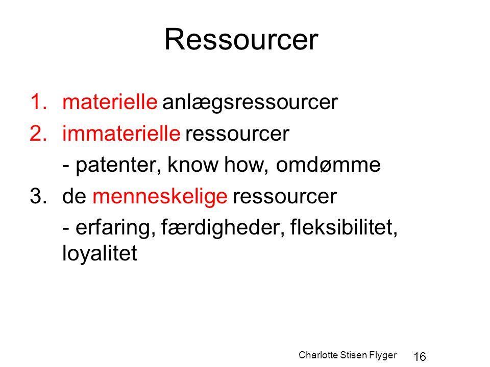 Charlotte Stisen Flyger 16 Ressourcer 1.materielle anlægsressourcer 2.immaterielle ressourcer - patenter, know how, omdømme 3. de menneskelige ressour