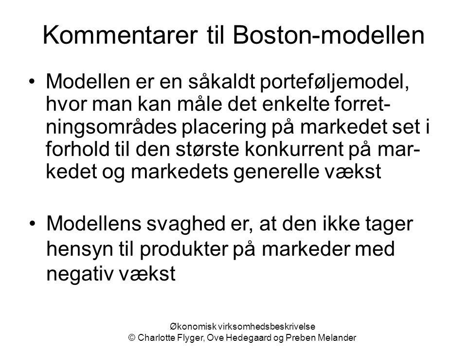 Økonomisk virksomhedsbeskrivelse © Charlotte Flyger, Ove Hedegaard og Preben Melander Kommentarer til Boston-modellen Modellen er en såkaldt portefølj