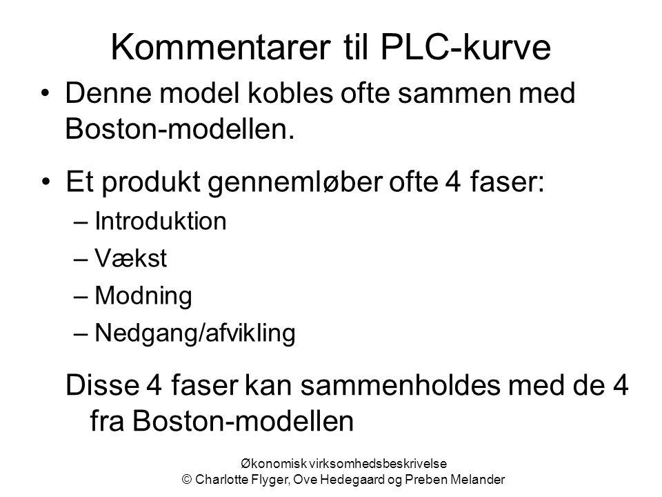 Økonomisk virksomhedsbeskrivelse © Charlotte Flyger, Ove Hedegaard og Preben Melander Kommentarer til PLC-kurve Denne model kobles ofte sammen med Bos
