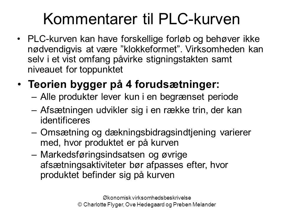 Økonomisk virksomhedsbeskrivelse © Charlotte Flyger, Ove Hedegaard og Preben Melander Kommentarer til PLC-kurven PLC-kurven kan have forskellige forlø