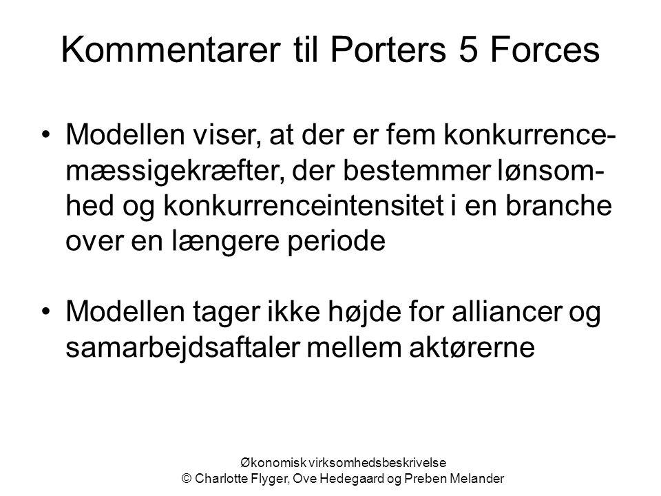 Økonomisk virksomhedsbeskrivelse © Charlotte Flyger, Ove Hedegaard og Preben Melander Kommentarer til Porters 5 Forces Modellen tager ikke højde for a