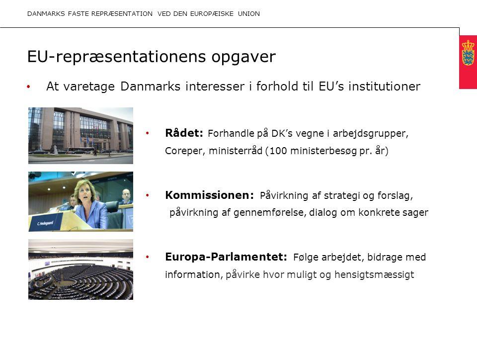 Minimum clear margin for text Fixed margin Keep heading in CAPITALS EU-repræsentationens opgaver At varetage Danmarks interesser i forhold til EU's institutioner Rådet: Forhandle på DK's vegne i arbejdsgrupper, Coreper, ministerråd (100 ministerbesøg pr.
