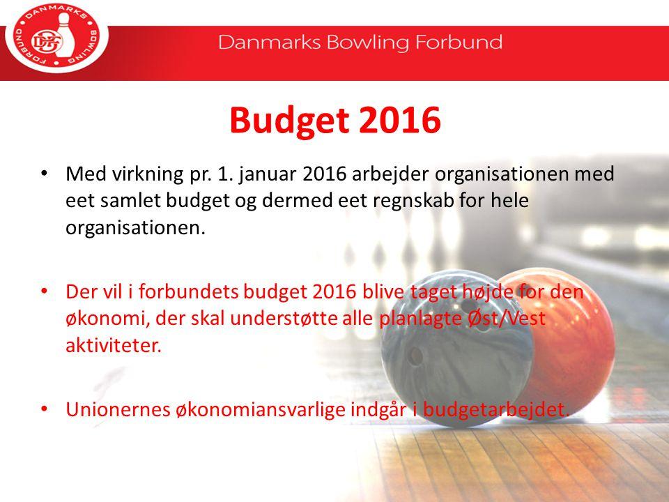 Budget 2016 Med virkning pr. 1.