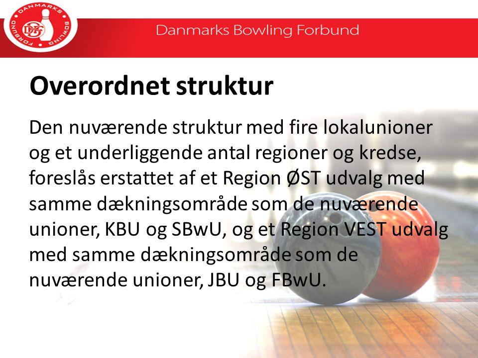 Overordnet struktur Den nuværende struktur med fire lokalunioner og et underliggende antal regioner og kredse, foreslås erstattet af et Region ØST udvalg med samme dækningsområde som de nuværende unioner, KBU og SBwU, og et Region VEST udvalg med samme dækningsområde som de nuværende unioner, JBU og FBwU.