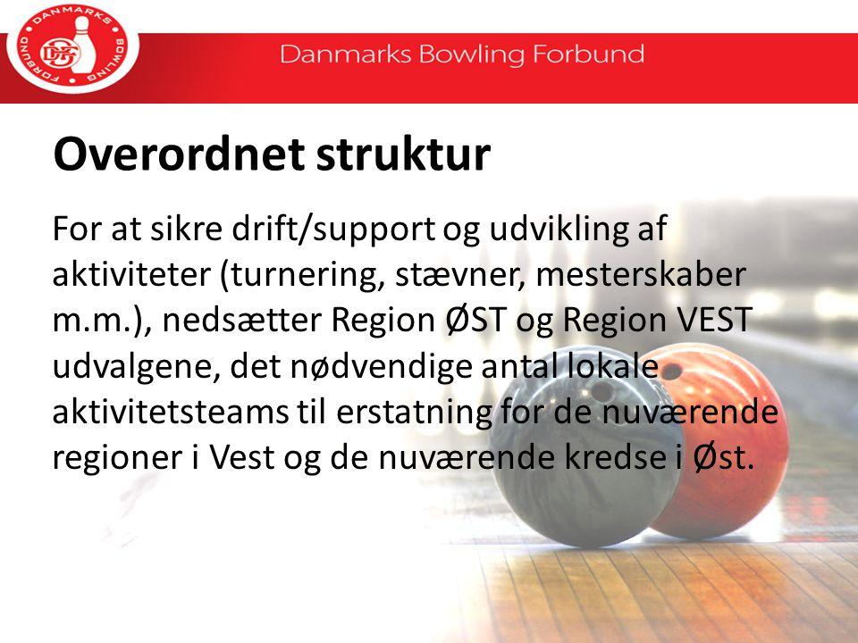 Overordnet struktur For at sikre drift/support og udvikling af aktiviteter (turnering, stævner, mesterskaber m.m.), nedsætter Region ØST og Region VEST udvalgene, det nødvendige antal lokale aktivitetsteams til erstatning for de nuværende regioner i Vest og de nuværende kredse i Øst.