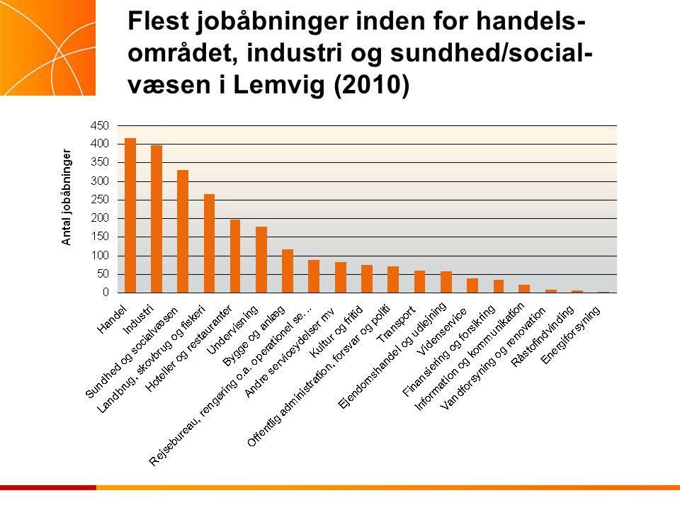 Flest jobåbninger inden for handels- området, industri og sundhed/social- væsen i Lemvig (2010)
