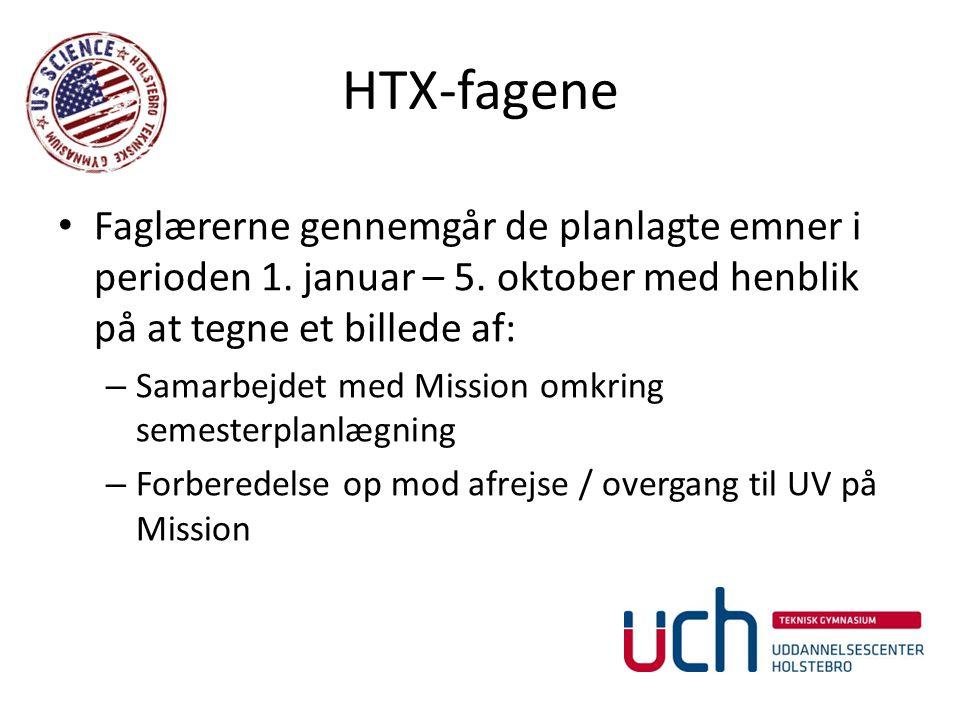 HTX-fagene Faglærerne gennemgår de planlagte emner i perioden 1.