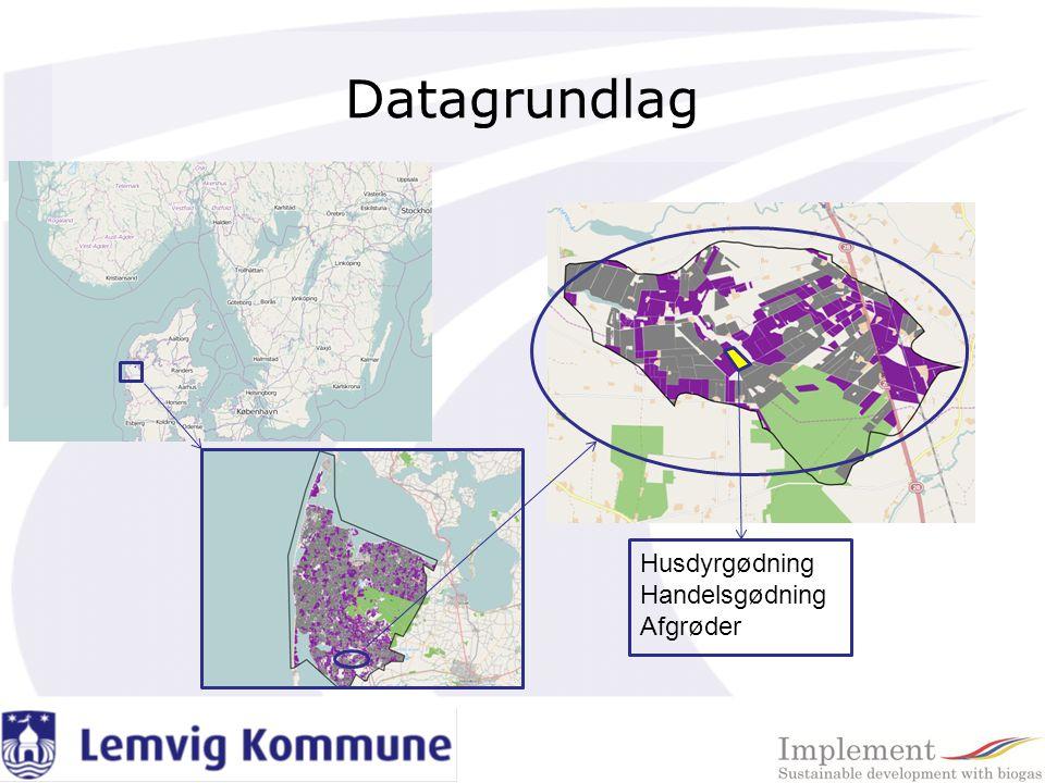 Datagrundlag Husdyrgødning Handelsgødning Afgrøder
