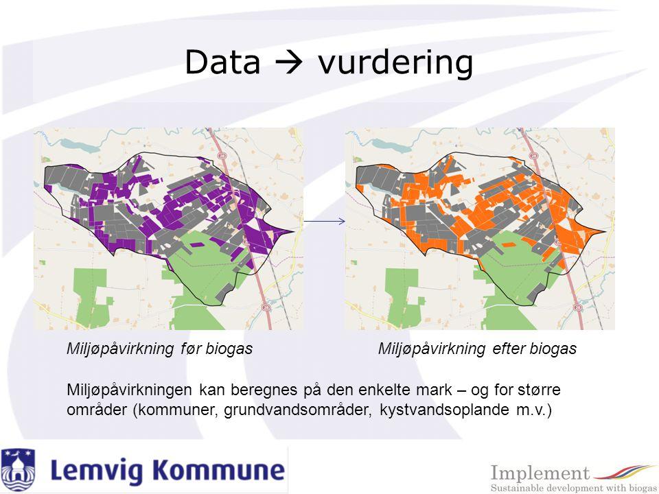 Data  vurdering Miljøpåvirkning før biogasMiljøpåvirkning efter biogas Miljøpåvirkningen kan beregnes på den enkelte mark – og for større områder (kommuner, grundvandsområder, kystvandsoplande m.v.)
