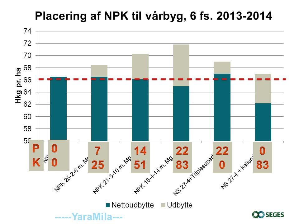 -----YaraMila--- Placering af NPK til vårbyg, 6 fs. 2013-2014