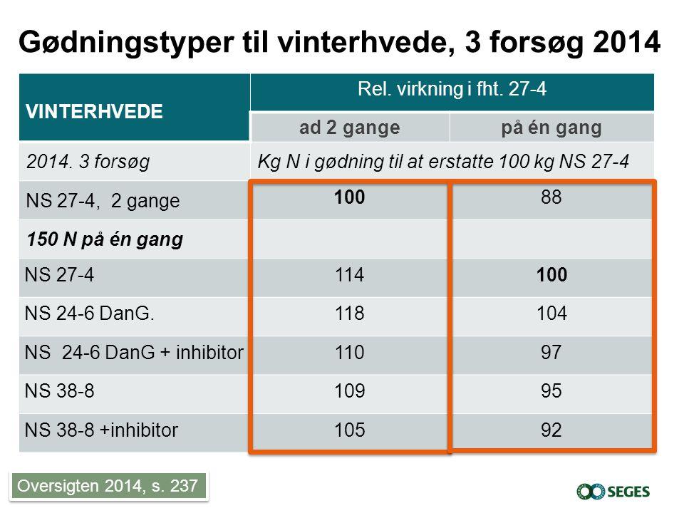 VINTERHVEDE Rel. virkning i fht. 27-4 ad 2 gangepå én gang 2014.