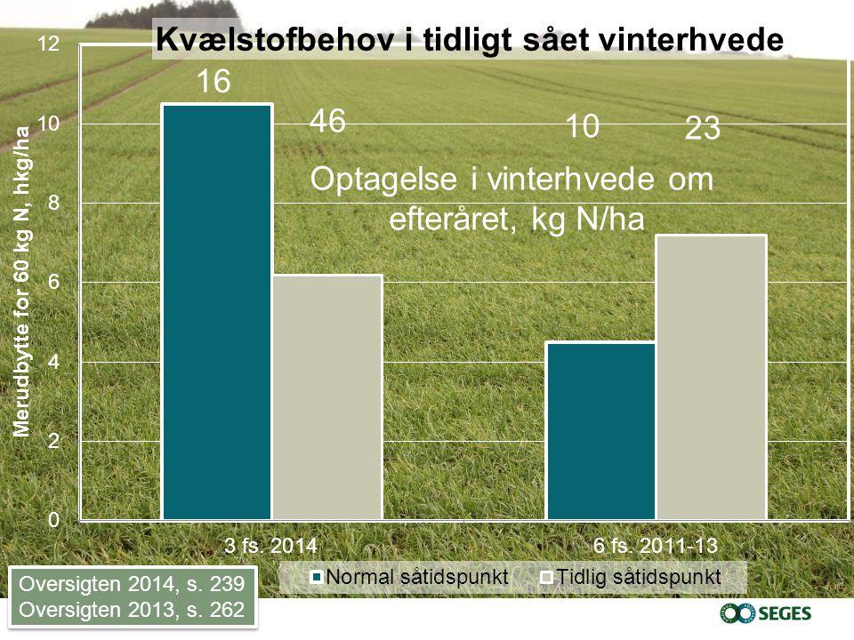 Oversigten 2014, s. 239 Oversigten 2013, s.