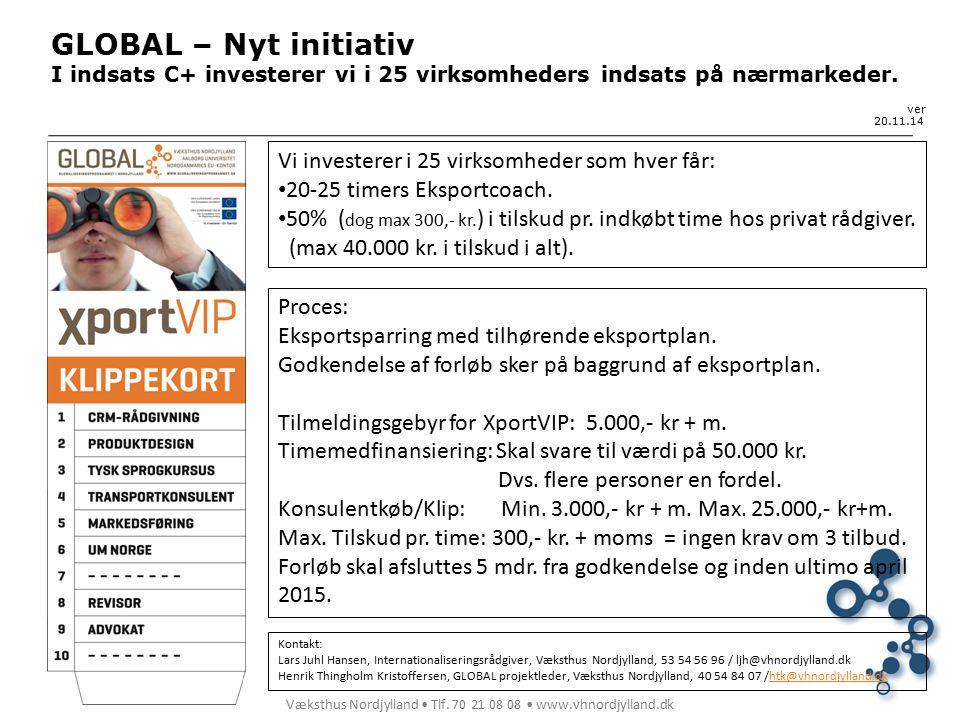 Væksthus Nordjylland Tlf.
