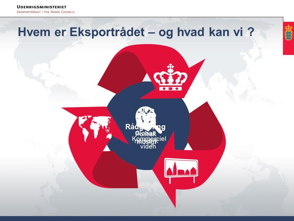 Kommerciel viden Politisk indsigt Globalt netværk Rådgivning Hvem er Eksportrådet – og hvad kan vi