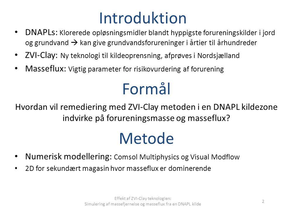 Introduktion DNAPLs: Klorerede opløsningsmidler blandt hyppigste forureningskilder i jord og grundvand  kan give grundvandsforureninger i årtier til århundreder ZVI-Clay: Ny teknologi til kildeoprensning, afprøves i Nordsjælland Masseflux: Vigtig parameter for risikovurdering af forurening Formål Hvordan vil remediering med ZVI‐Clay metoden i en DNAPL kildezone indvirke på forureningsmasse og masseflux.