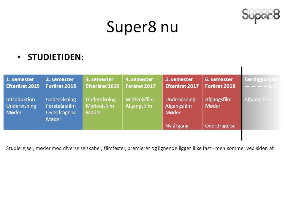 Super8 nu STUDIETIDEN: 1. semester Efteråret 2015 Introduktion Undervisning Møder 2.