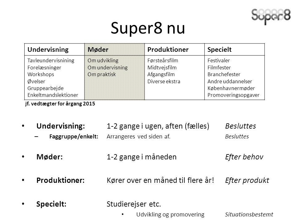Super8 nu jf.