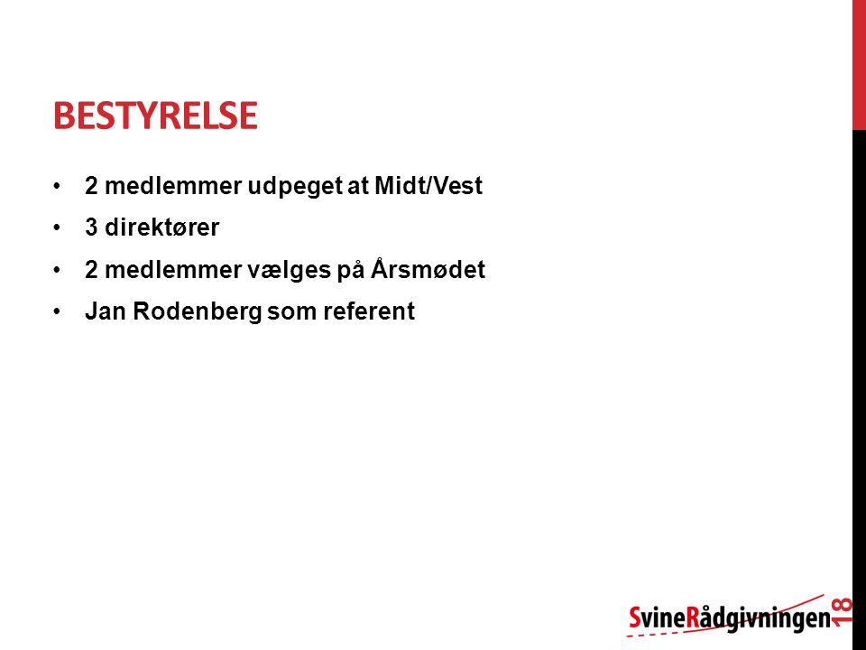 BESTYRELSE 2 medlemmer udpeget at Midt/Vest 3 direktører 2 medlemmer vælges på Årsmødet Jan Rodenberg som referent 18