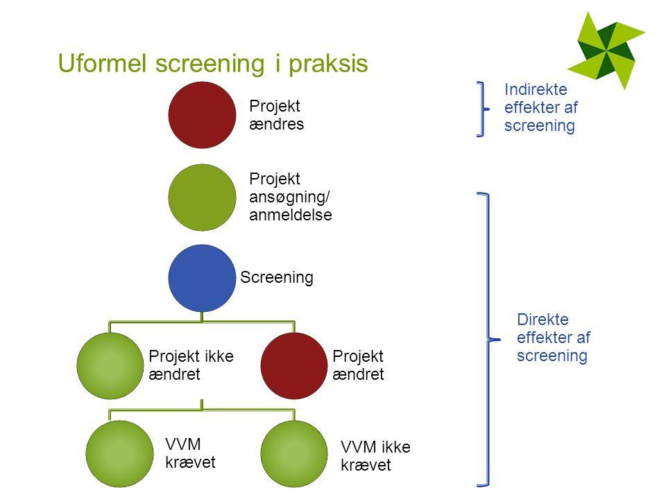 Uformel screening i praksis Projekt ansøgning/ anmeldelse Screening Projekt ikke ændret Projekt ændret VVM krævet VVM ikke krævet Projekt ændres Indirekte effekter af screening Direkte effekter af screening
